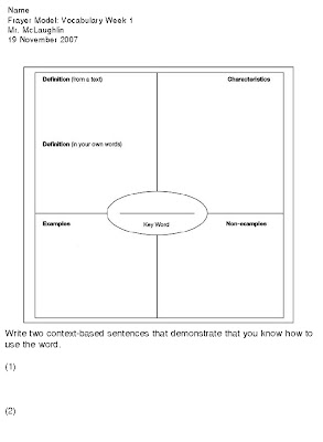Mr mclaughlins class the frayer model a concept definition the frayer model a concept definition vocabulary learning strategy ccuart Image collections