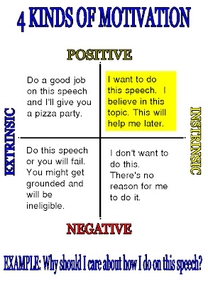 motivation in the workplace at sas institute essay Employee motivation and incentives at apple - do incentives really help to motivate employees - christoph müller - essay - business economics - personnel and organisation - publish your bachelor's or master's thesis, dissertation, term paper or essay.