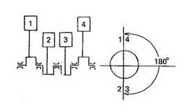StrewFold: A.FIRING ORDER, TABLE SEQUENCE DAN VALVE TIMING