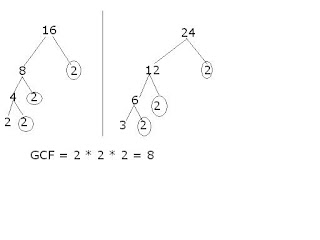 Kms Math
