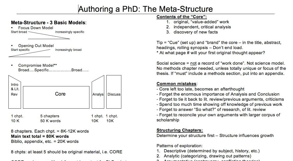 Dissertation thesis winning writing