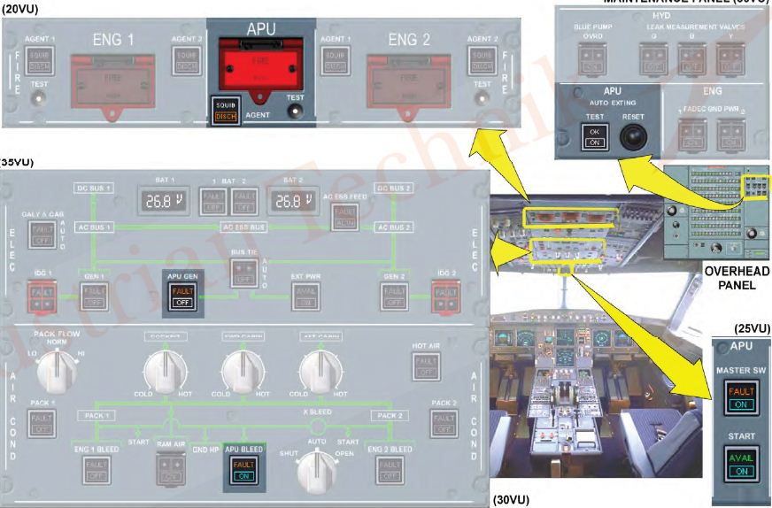 Iran Air Avionic Training: 12/1/10
