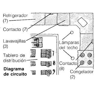 c u00f3mo hacer un diagrama de circuito el u00e9ctrico