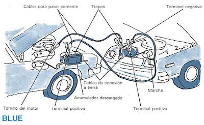 La forma más fácil de pasar corriente de coche a coche