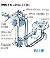 como ajustar el piloto de gas