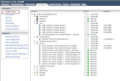 Health Status for VMware 3.5.0 Update 2