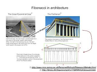 Fibonacci in architecture