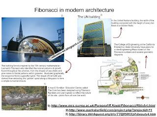 The zenocorp way of fish pips april 2008 for Fibonacci architecture