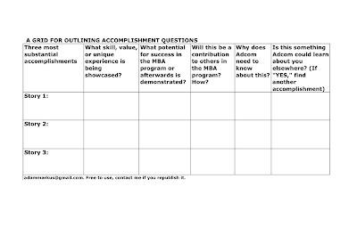 graduate essay questions
