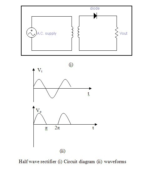 free engineering notes: rectifiers rio rectifier diode wiring diagram