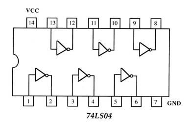 74Ls04 datasheet