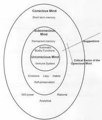 RHETORICAL PATTERN IN HUMAN MIND