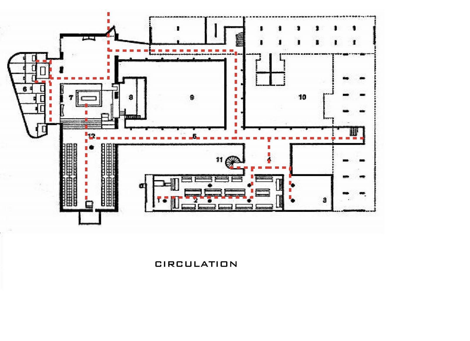 Kccdesigns Convent Of La Tourette
