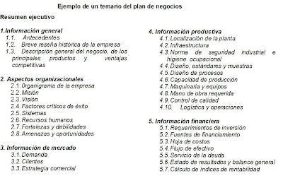 management ejemplo de un plan de negocios para exportación