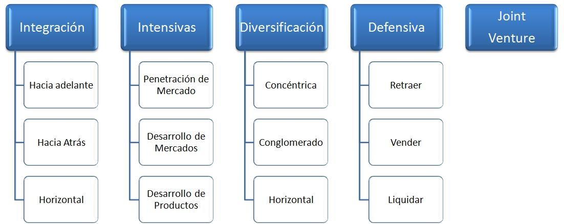 Estrategia comercial de opciones binarias traderush
