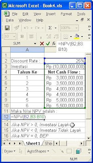 NPV in Excel | How to Use NPV Function in Excel?