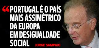 Resultado de imagem para desigualdades sociais em portugal