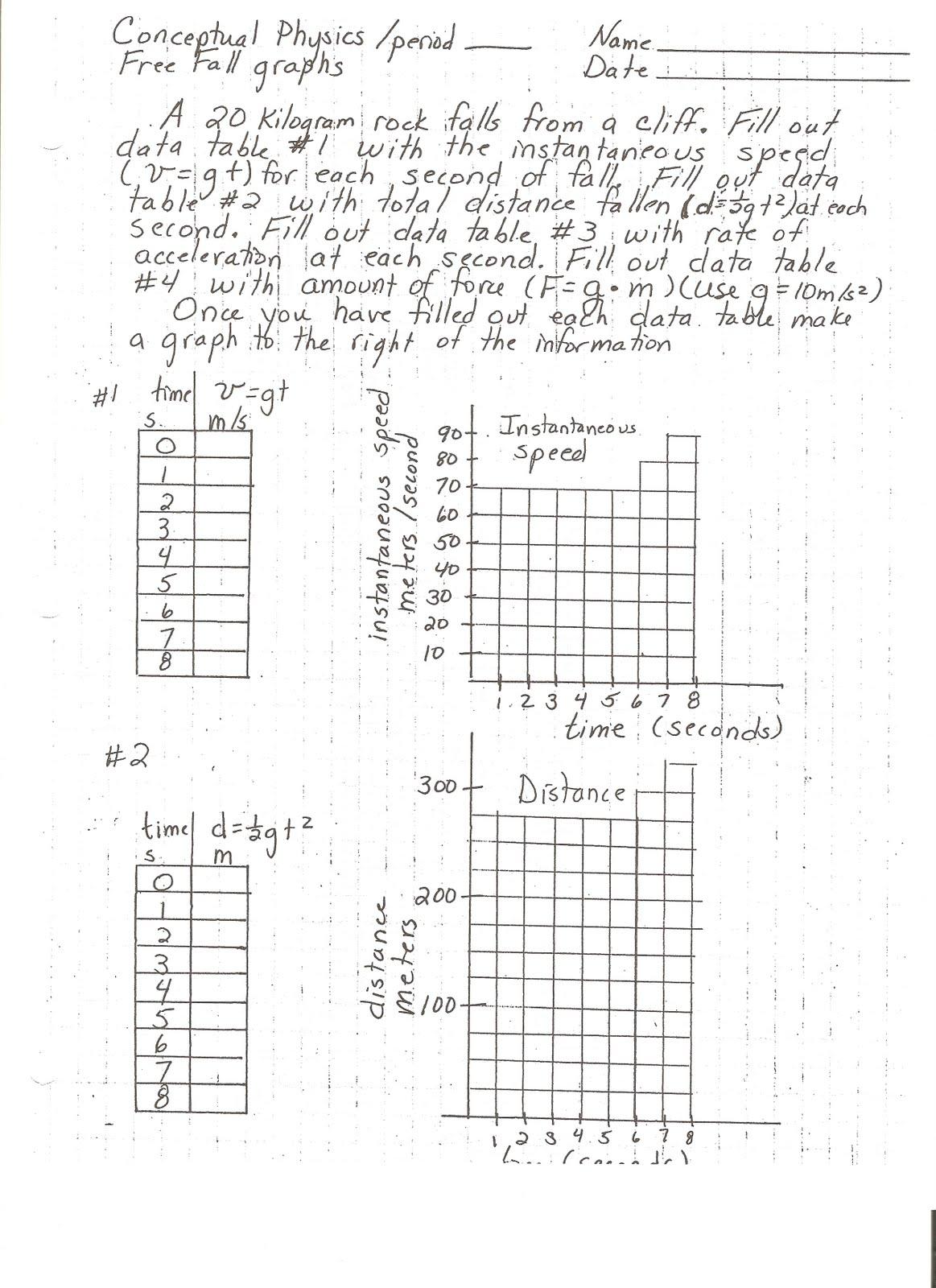 Physics Due Mon Sept 20 Free Fall Graphs