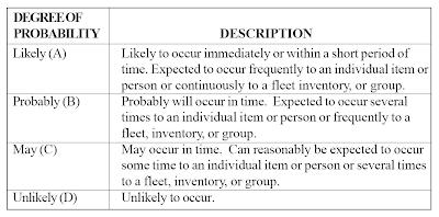 Operational Risk Management Orm Operational Risk