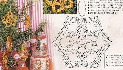 Adornos navide os a crochet - Adornos navidenos crochet ...
