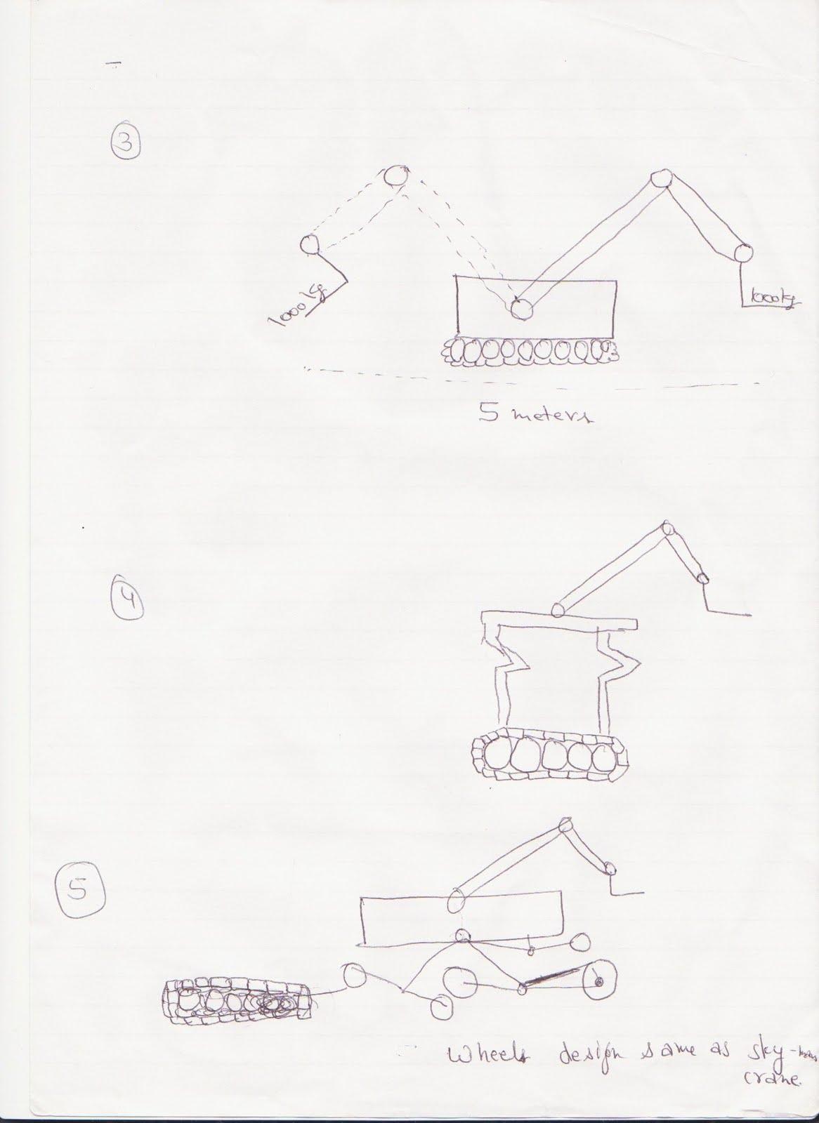 Gantry Lift Systems | Wiring Diagram Database