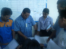 Internal quality audit in process