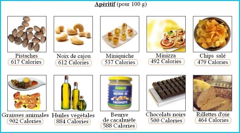 Vous avez des questions au sujet de calorie petit beurre?