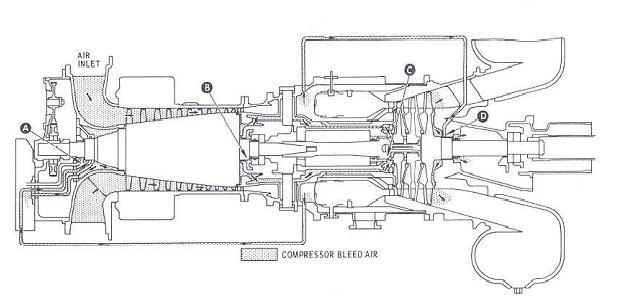 Solar Turbine Engine Diagram Wiring Diagram