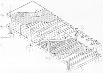 Flat Roof Diagram Pent Roof Diagram Wiring Diagram ~ Odicis