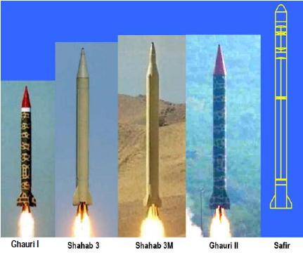 Iran ballistic missiles program