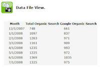 Google-Data-FIle