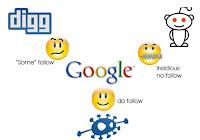 Google-Social-Media