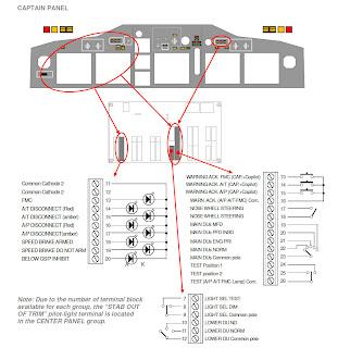 Boeing 737-800NG Fullsize Homecockpit: MIP737 Interface Board