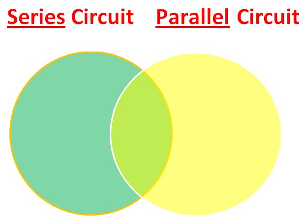 Series Circuit Diagram For Kids On Parallel Circuit Diagram Worksheet