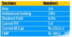 Small Cap Value Stock To Buy - Seamec