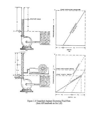FREE ENGINEERING BOOK: November 2009