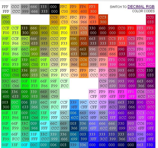 Html Color Code Chart Best Color Palette Generators Html Color