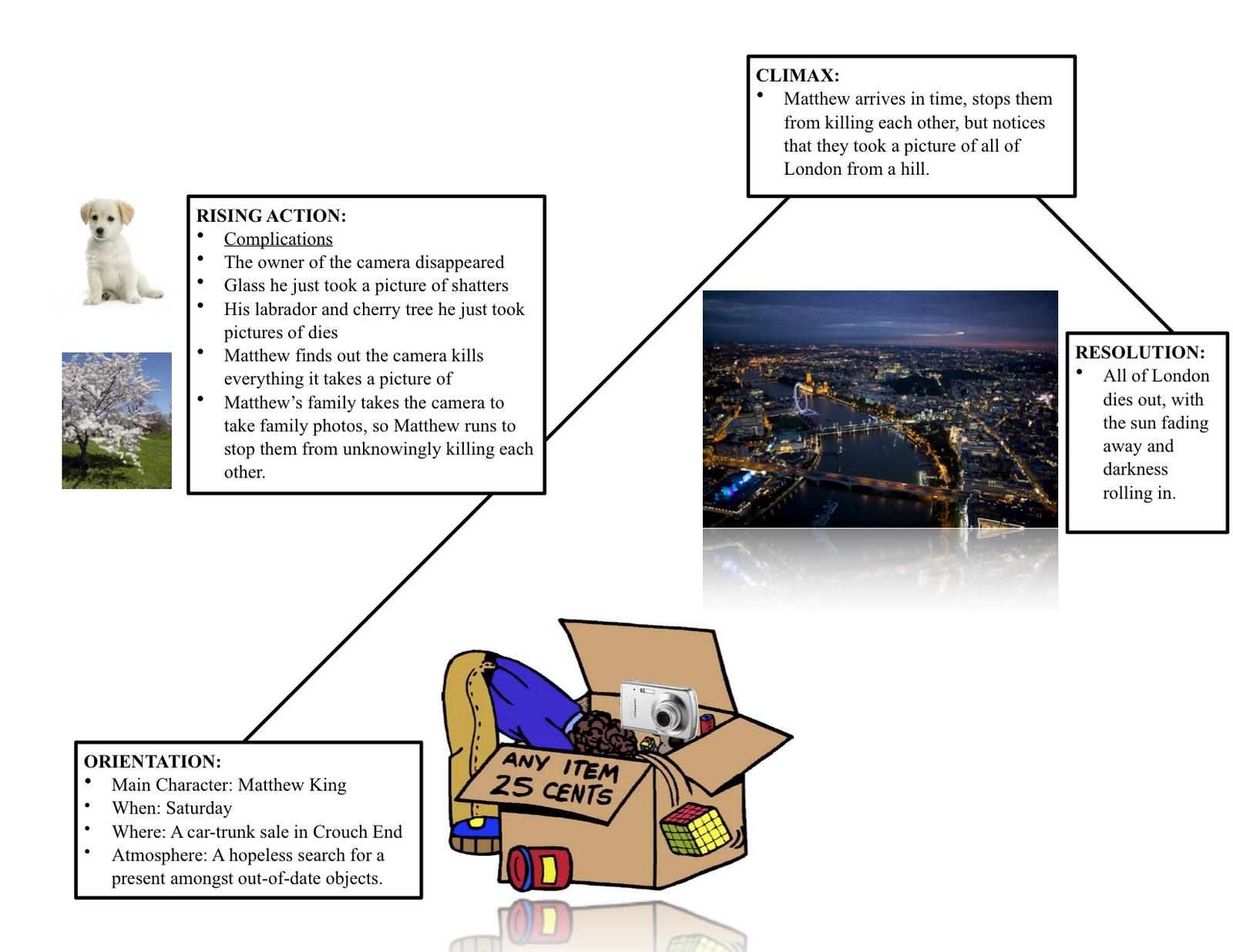 Night Plot Diagram Light Fixture Wiring Diagrams Short Story Assignment Quotkiller Camera Quot