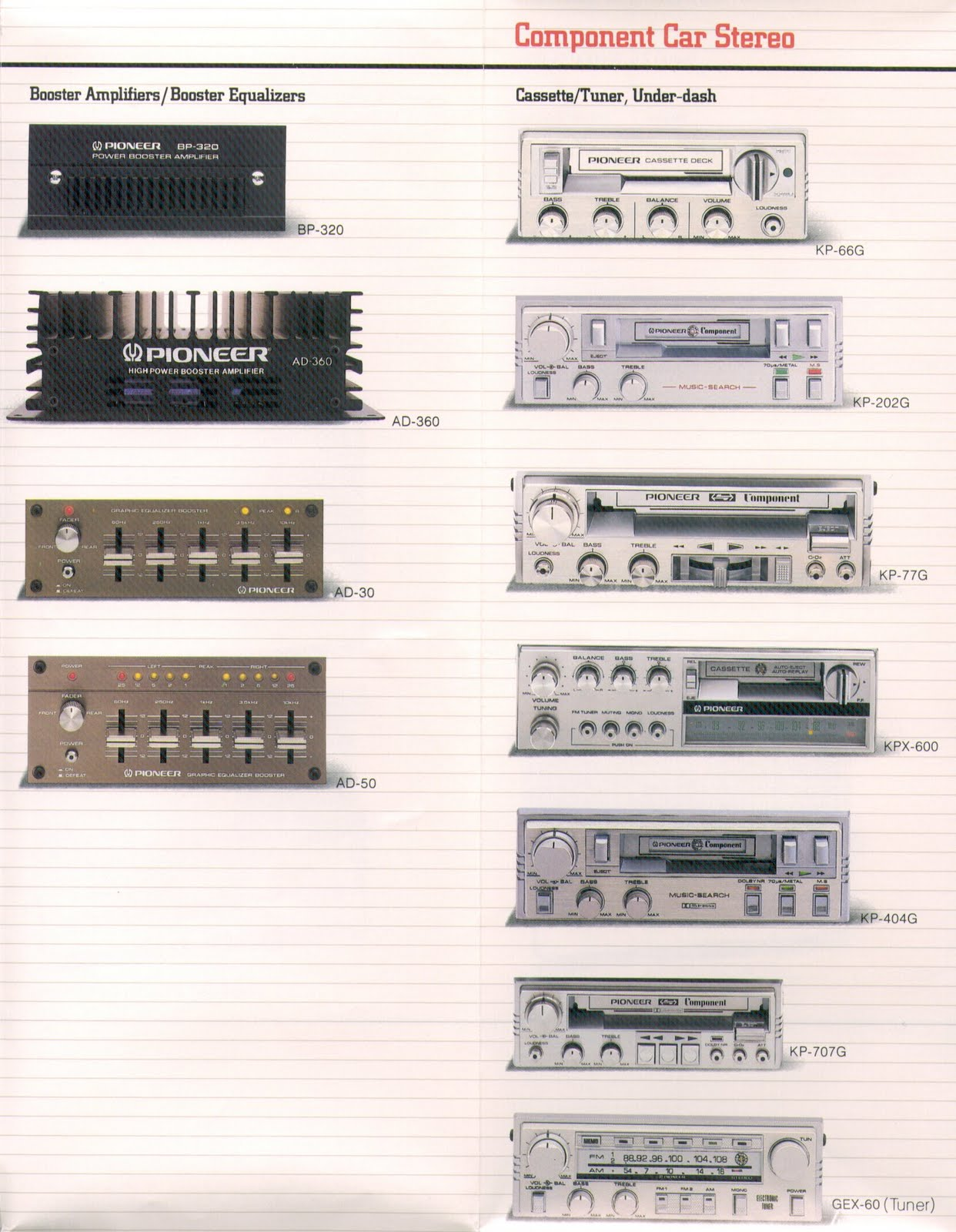 hight resolution of wiring diagram for pioneer super tuner iii d images super tuner d pioneer super tuner 3d