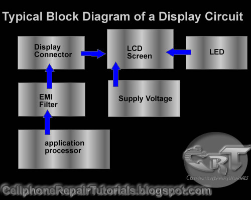 How LCD Display Interface Circuit works | Mr.Mobile