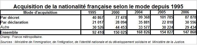Savoir Faire Coefficient Multiplicateur
