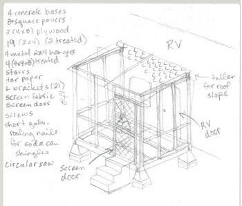 404338872778138679 likewise ZGVjayBkb29yIHRocmVzaG9sZA additionally 2008 07 01 archive furthermore Ranch Home Building Designs likewise Massachusetts. on screen porch roof framing