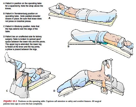 Perioperative Nursing December 2010