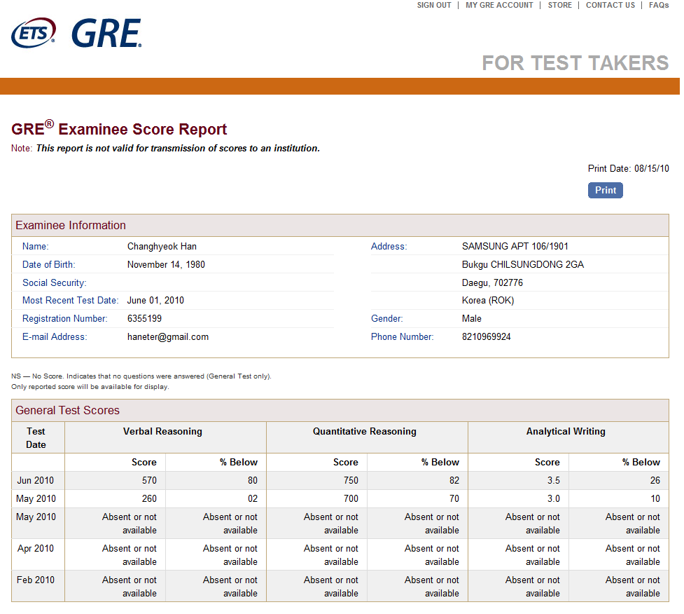 GRE Scores for Canadian Universities