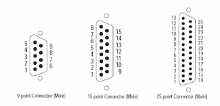Types of RS-232 Connectors
