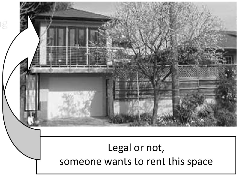 All Kinds Drafting Service: Illegal Dwelling Units - a MILLION