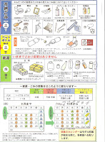 Setagaya ku recycling instructions in Japanese