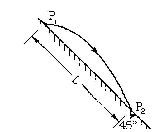 Willkomm Physics