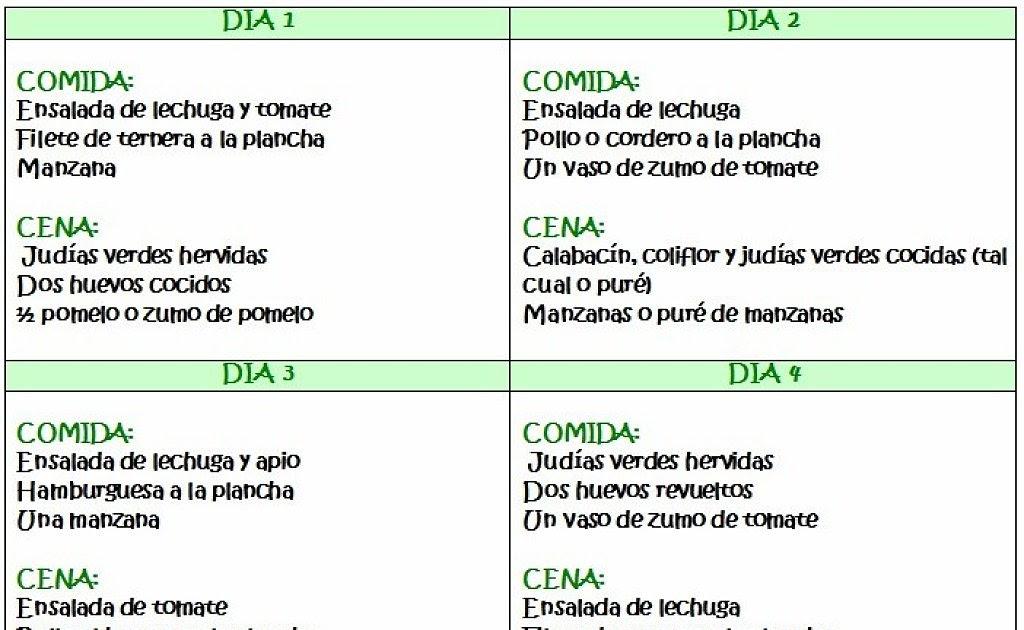 Dieta azafatas de iberia