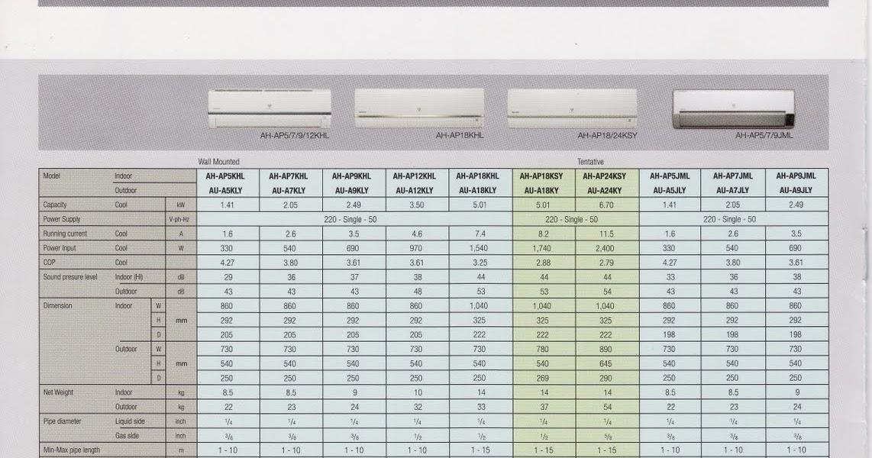 SHARP: Spesifikasi AC Sharp